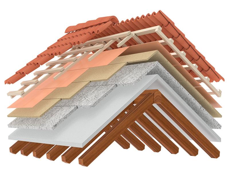 Devis toiture : prix d'une toiture au m², exemples, tarifs et conseils