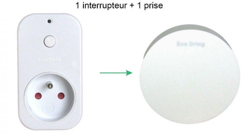 Kit interprise